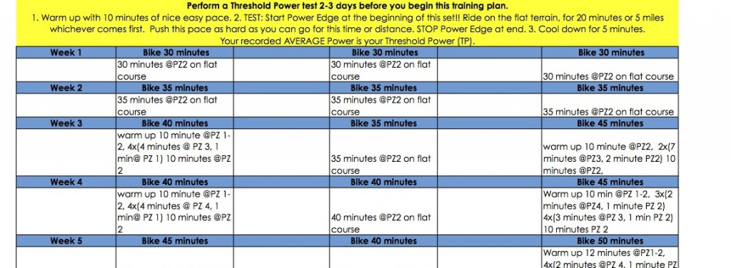 Beginners Training Plan