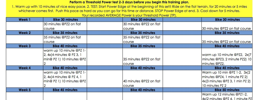 Beginner S Guide To Cycling And Power Training Plans